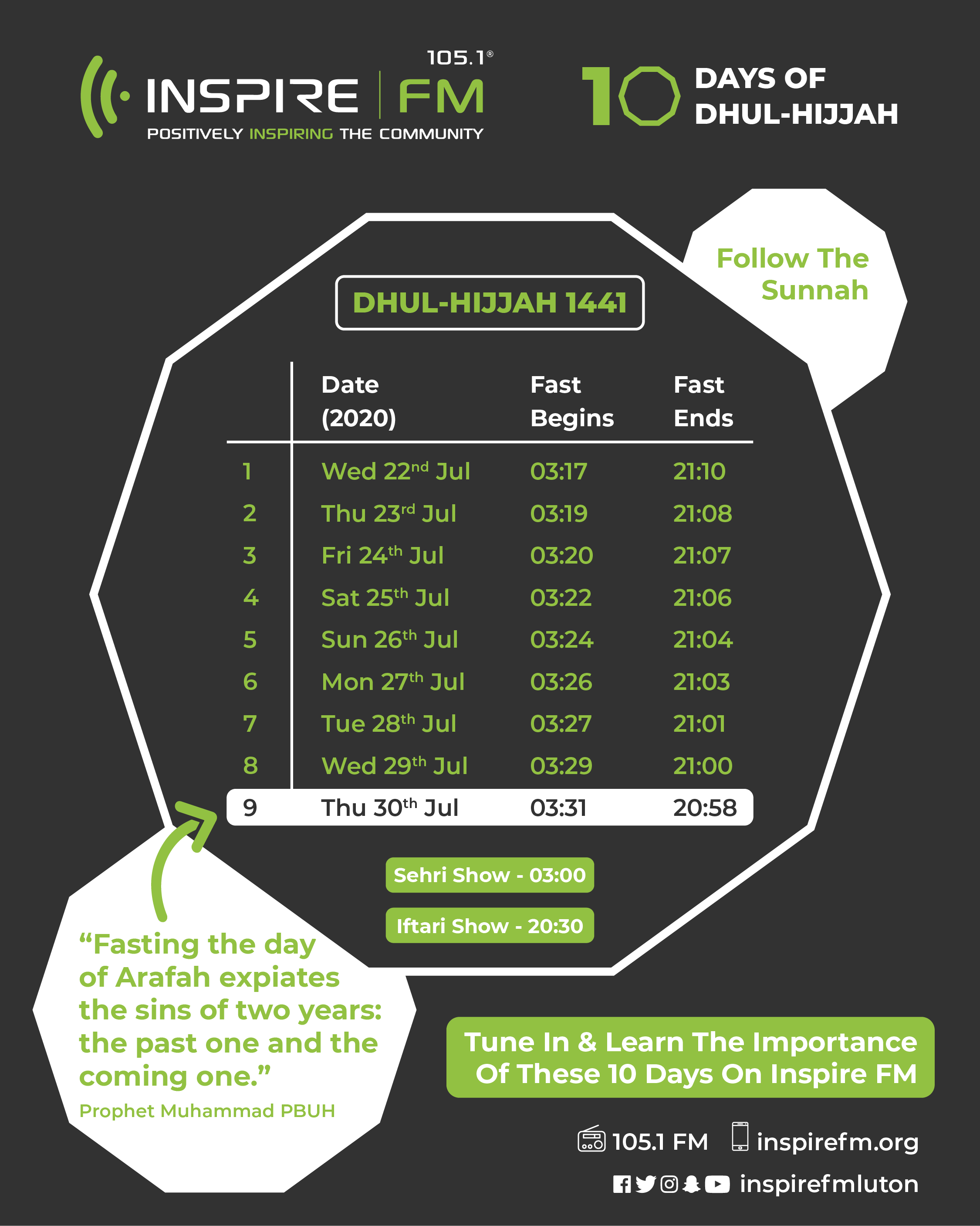 Dhul hijjah fasting times 22nd July fast begins 03:17 fast ends 21:10. 23rd July fast begins 03:19 fast ends 21:08. 24th July fast begins 03:20 fast ends 21:07. 25th July fast begins 03:22 fast ends 21:06. 26th July fast begins 03:24 fast ends 21:04z 27th July fast begins 03:26 fast ends 21:03. 28th July fast begins 03:27 fast ends 21:01. 29th July fast begins 03:29 fast ends 21:00. 30th July (day of Arafat) fast begins 03:31 fast ends 20:58.
